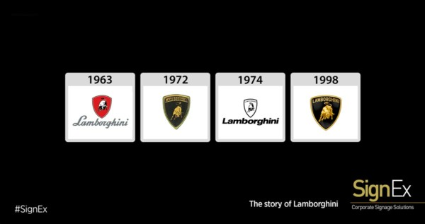 The Evolution Of Logos Of The World Famous Car Brands Aludecor Blog